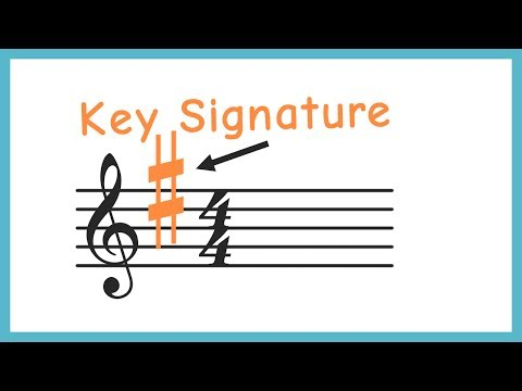 Accidentals, Keys and Key Signatures