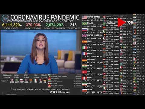 صباح الخير يا مصر - حصيلة الأصابة بفيروس كورونا حول العالم  - نشر قبل 3 ساعة