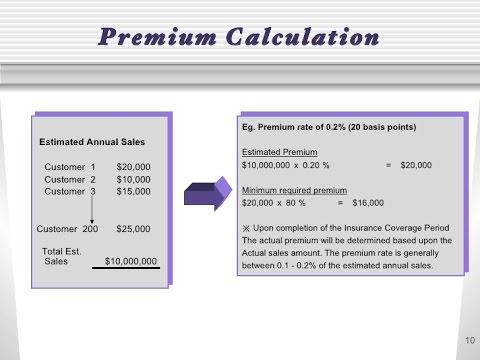 insurance premium calculation - YouTube