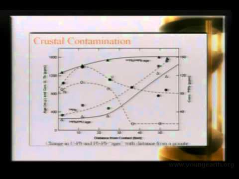 Radioisotope Dating of Rocks: Challenging an Icon of Evolutionary Geology - Dr. Snelling Part 2