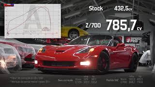 """Projeto #177: Chevy Corvette GS Z/700 '11- The """"HellFire""""."""