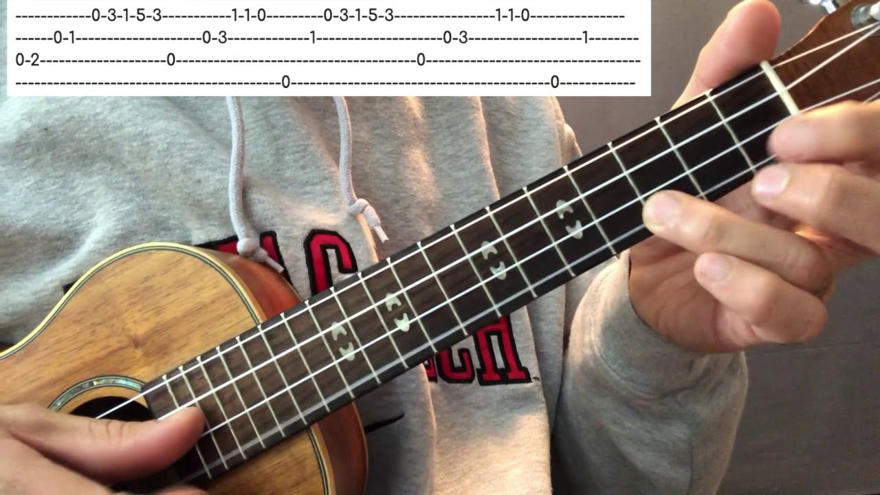 10 Cool Ukulele Riffs Anyone Can Learn to Play [+ Tabs