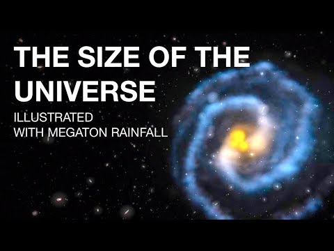 Exploring The Universe And The Probability Of Life With Megaton Rainfall
