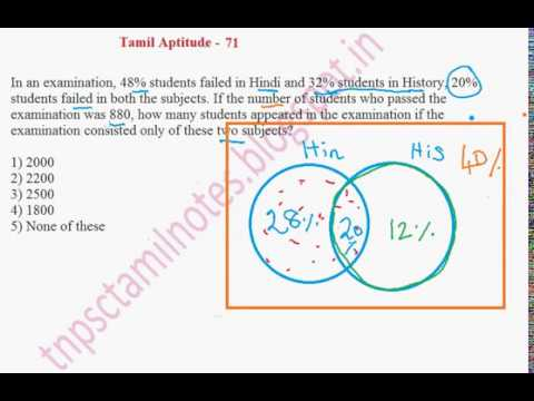 Tnpsc and bank po aptitude 071 percentages and venn diagrams youtube tnpsc and bank po aptitude 071 percentages and venn diagrams ccuart