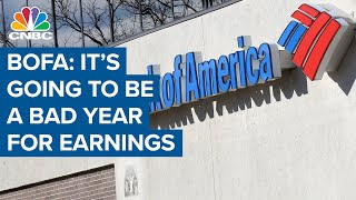 Bank of America slashes S&P price target as virus fears continue