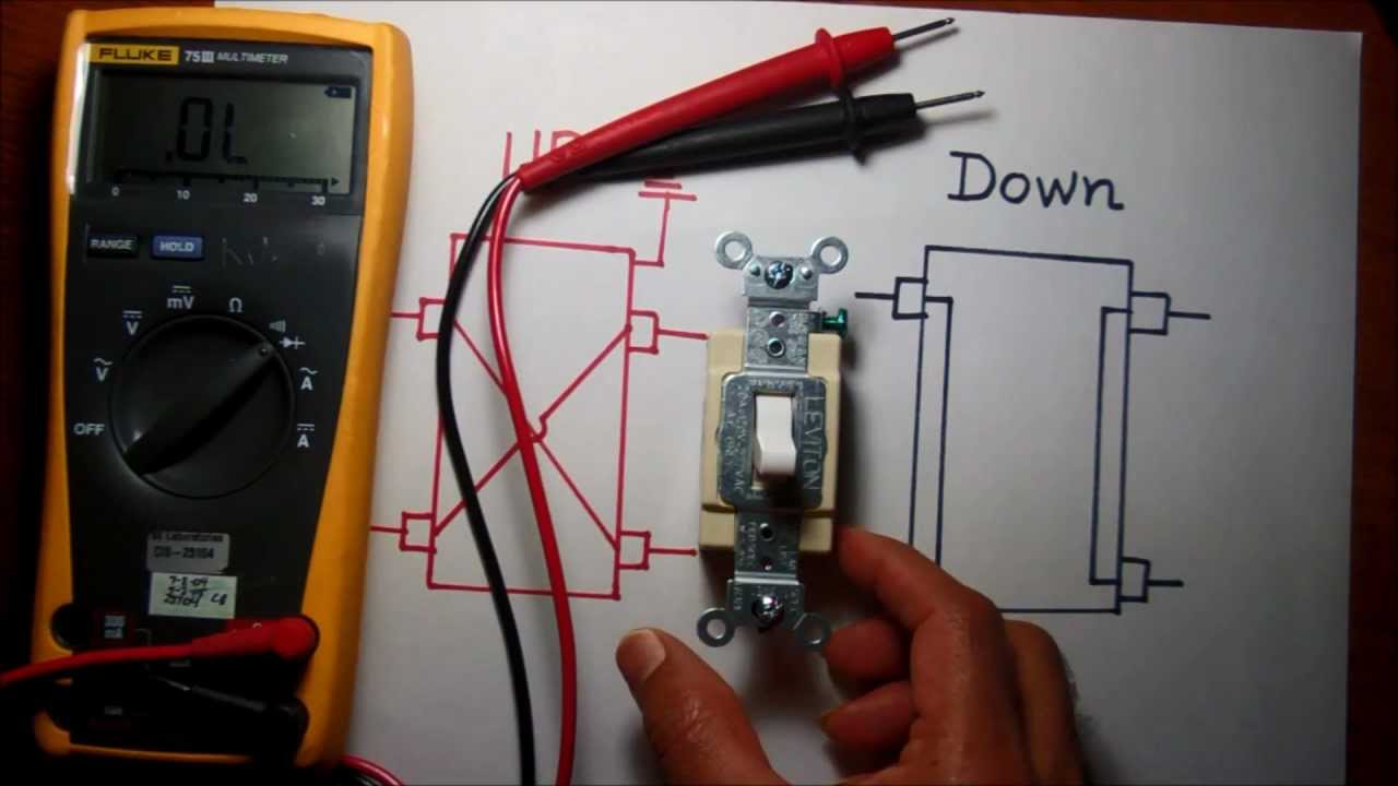 How 4 Way Switch Works Insteon Wiring Diagram