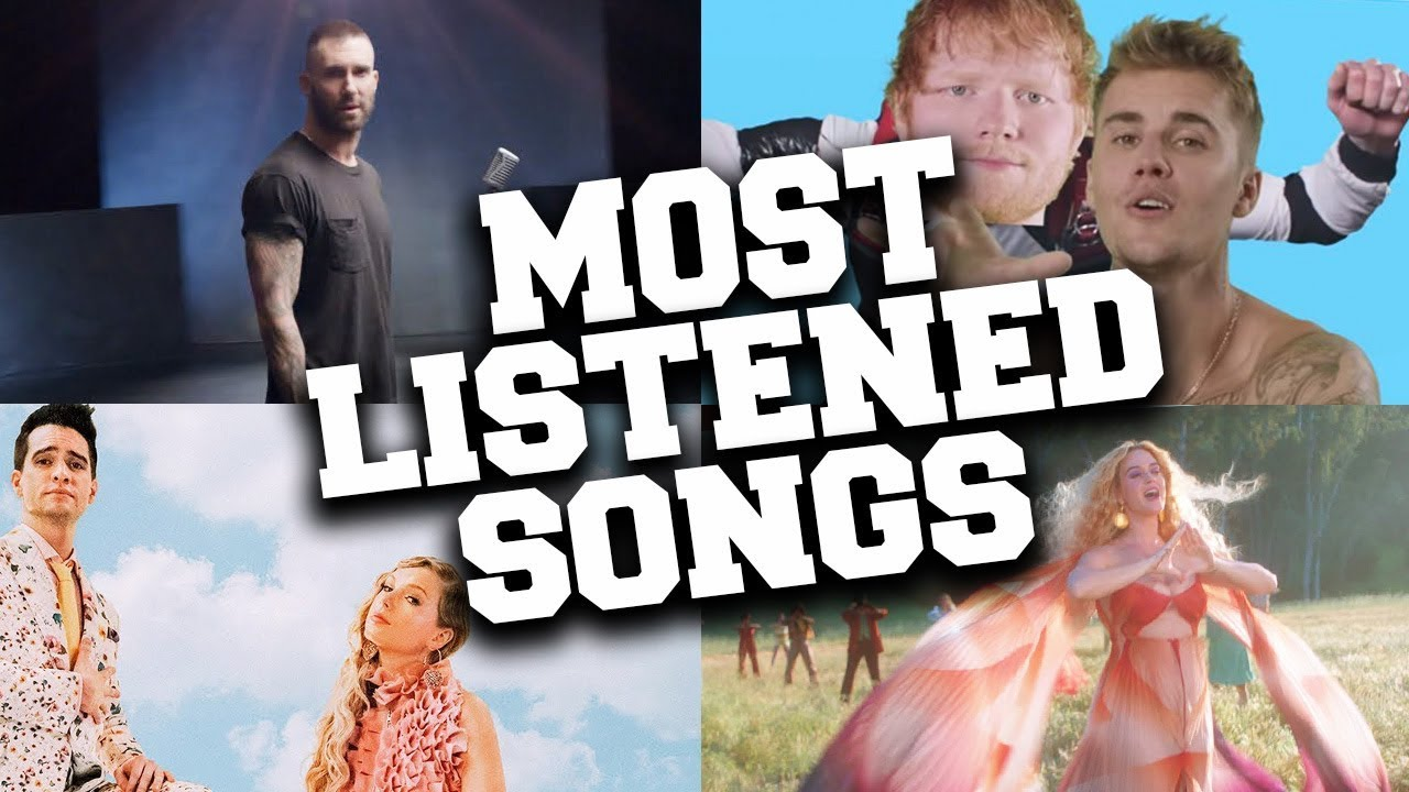Top 100 Today's Most Listened Songs in June 2019