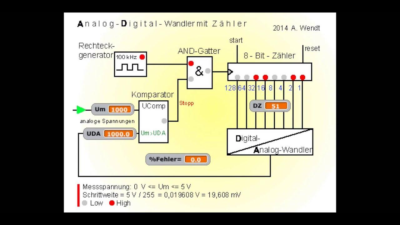 analog digital wandler mit z hler vereinfacht youtube. Black Bedroom Furniture Sets. Home Design Ideas