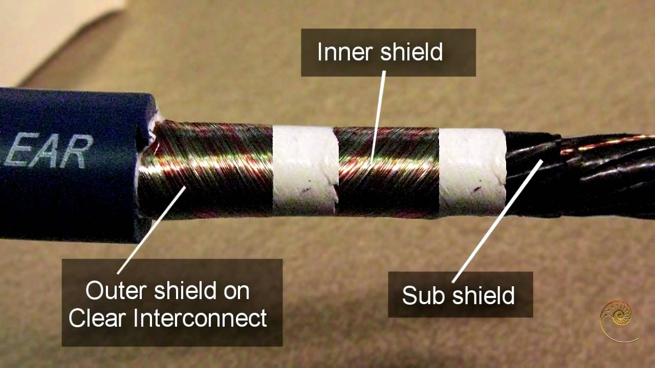 Cable Shielding - YouTube