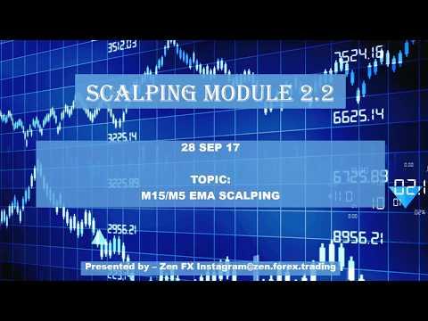 Module 2.2 - EMA Scalping