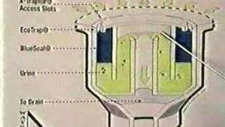 Waterless Urinal Maintenance Video