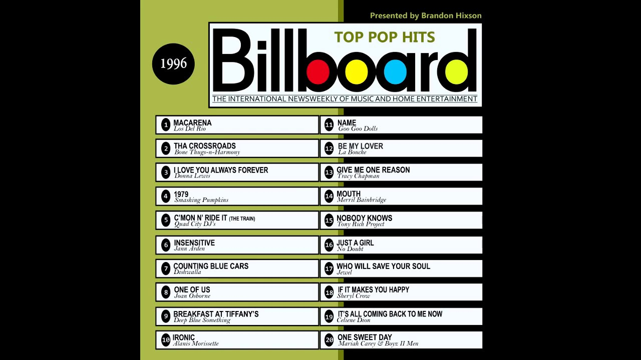 Billboard top pop hits 1996 youtube for 1988 music charts