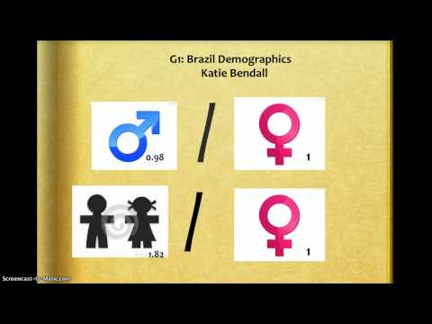 G1: Country Demographics