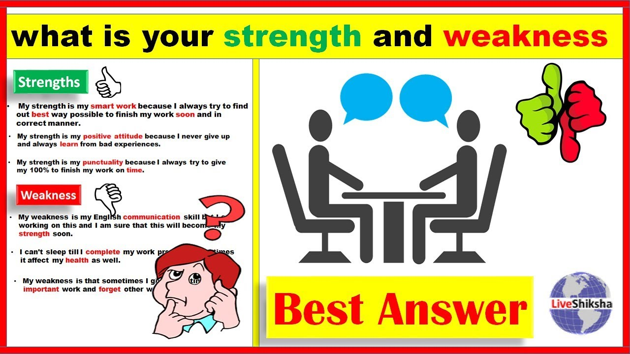 what is your strength and weakness interview