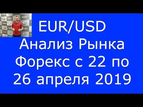 EUR/USD - Еженедельный Анализ Рынка #Форекс c 22 по 26.04.2019. Анализ Форекс.