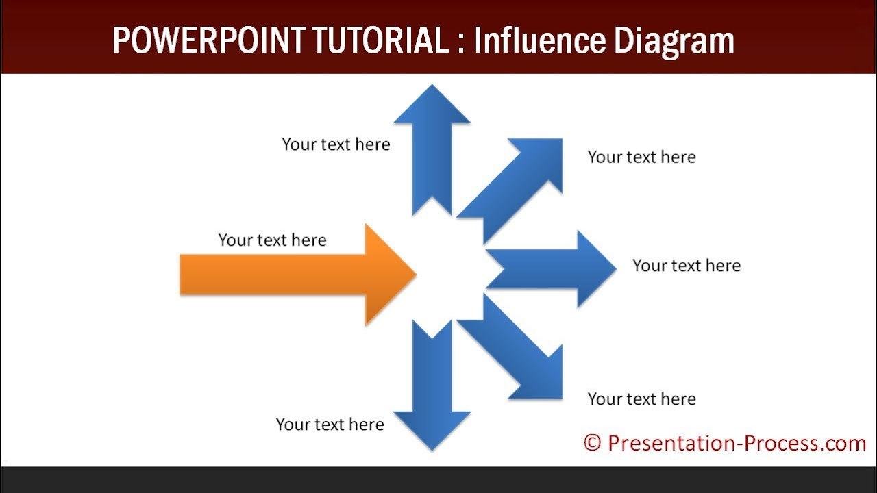 Create influence diagram in powerpoint consulting models series 1 create influence diagram in powerpoint consulting models series 1 youtube ccuart Gallery