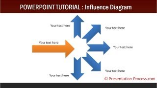 Create Influence Diagram in PowerPoint: Consulting Models Series #1