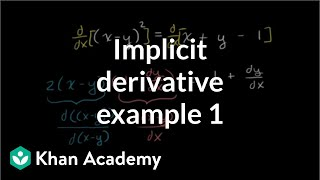 Implicit derivative of (x-y)^2 = x + y + 1