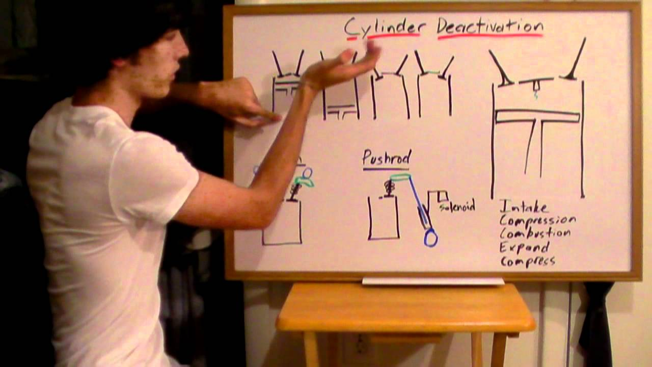 Cylinder Deactivation Explained Youtube