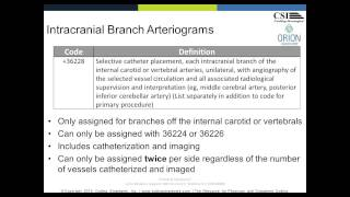 2013 Radiology Coding Update - Orion HealthCorp and CSI