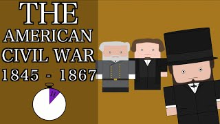 Ten Minute History - Westward Expansion and the American Civil War (Short Documentary)