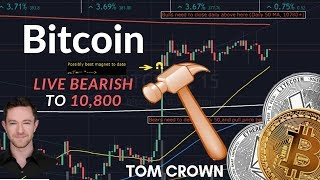 Bitcoin to 10880? Dust Attacks? LTCBTC reversal? NEO&REN  -Episode 1 Crown Crypto