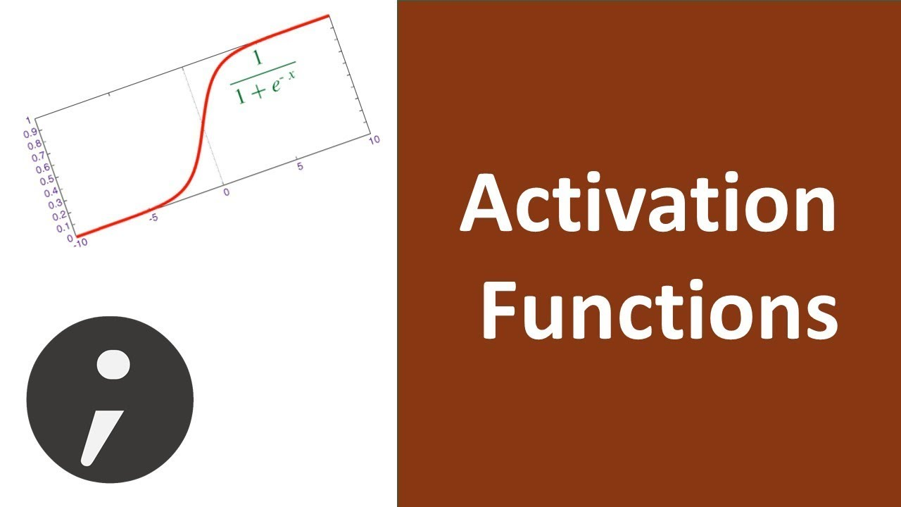 Image result for Need and use of Activation function machine learning application