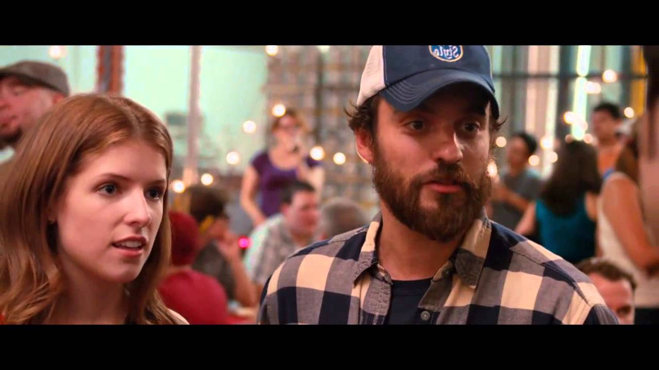 Drinking Buddies - Trailer #1 HD - YouTube