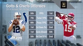 Patrick Mahomes VS Andrew Luck Preview!