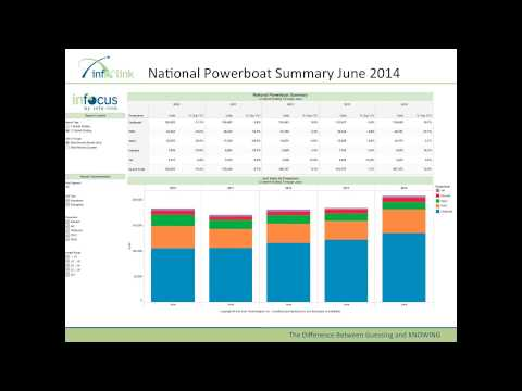 Boating Industry State of the Industry 2014 webinar