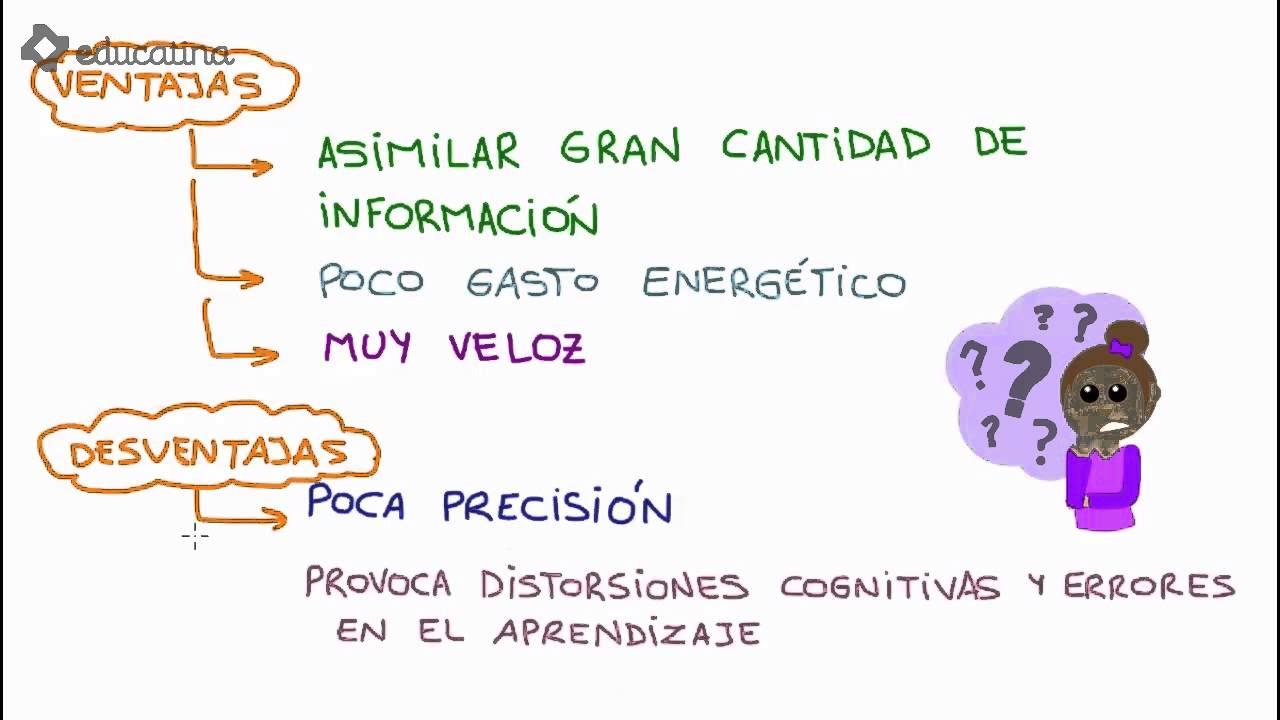 Aprendizaje asociativo y constructivo