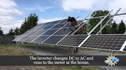 Solar Panel Installation Moravia, NY