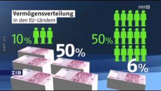 10.4.2013 | ORF: ZIB2 | Neue Studie zur Vermögensverteilung