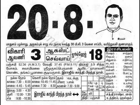 Repeat Today 20/08/2019 Kerala Lottery ticket confirm number