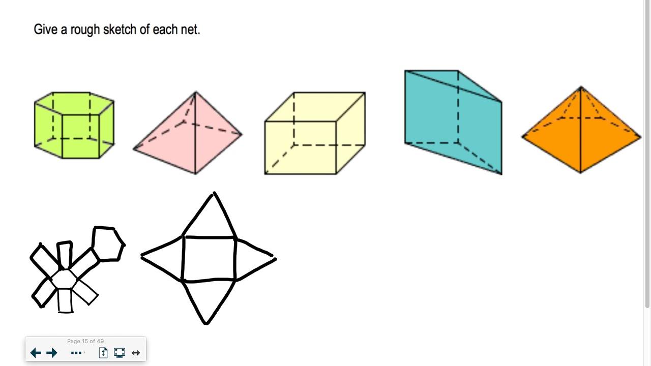 nets in geometry