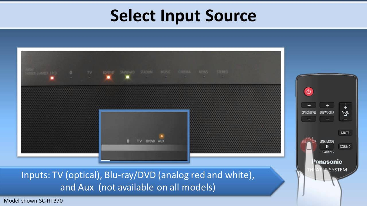 Getting Tv Sound From Your Sc Htb370 Htb70 Htb65 Home Theater Systems You