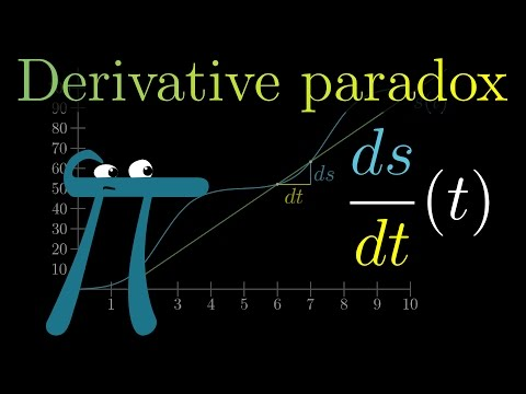 The paradox of the derivative | Chapter 2, Essence of calcul