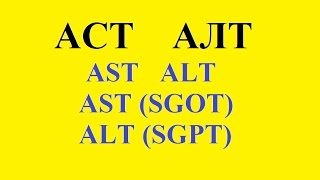 видео АЛТ и АСТ в крови – норма показателей и причины повышения