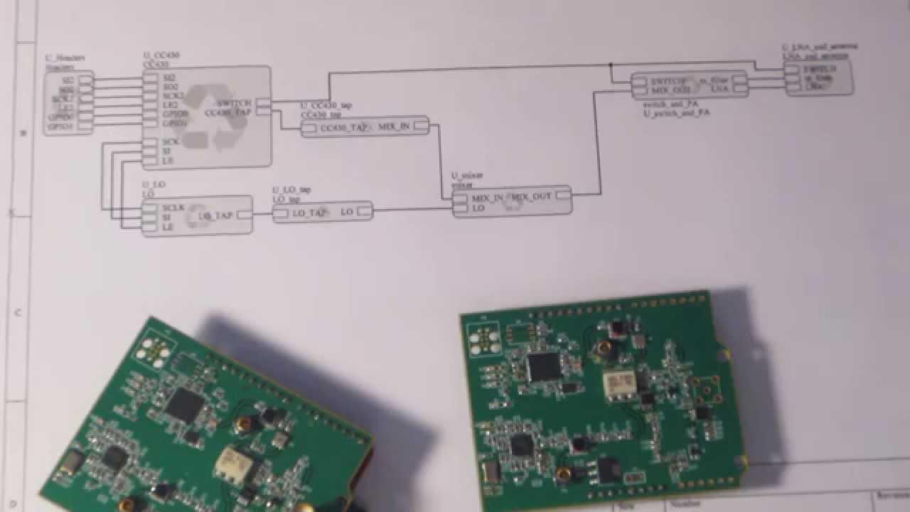 THP Semifinalist: Level, The Ultrawideband Radio Module