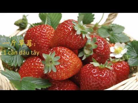 Học tiếng Trung dễ như ăn kẹo - Bài 27: Đây là cái gì?