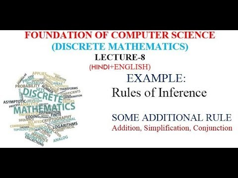 Example Rules Of Inference Some Additional Inference Rule Youtube
