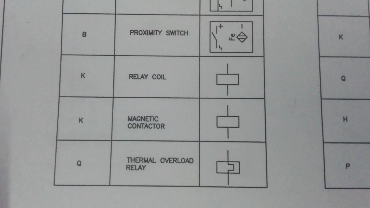 Electrical Drawings Symbols