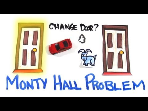 The Monty Hall Problem – Explained