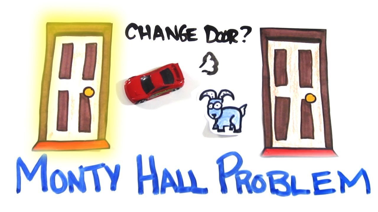The Monty Hall Problem - Explained