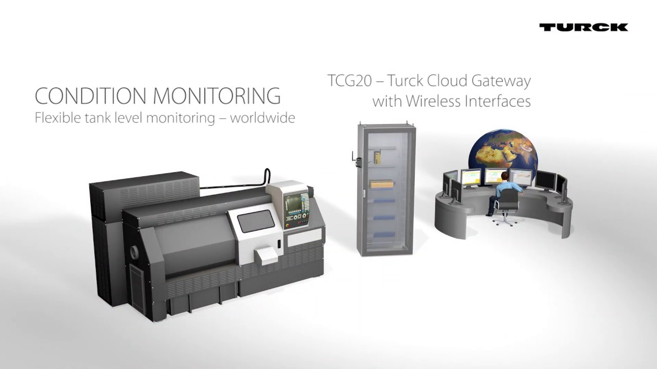 Turck Cloud Solutions: Bidirectional Cloud Service for Industrial Automation