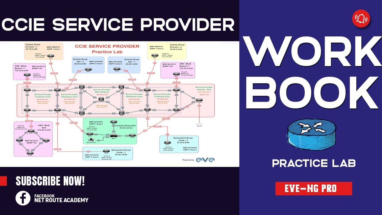 CCIE Service Provider Practice Lab : Net Route Academy