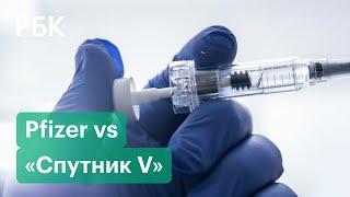 Вакцины от коронавируса Pfizer и Спутник V что лучше и как они работают