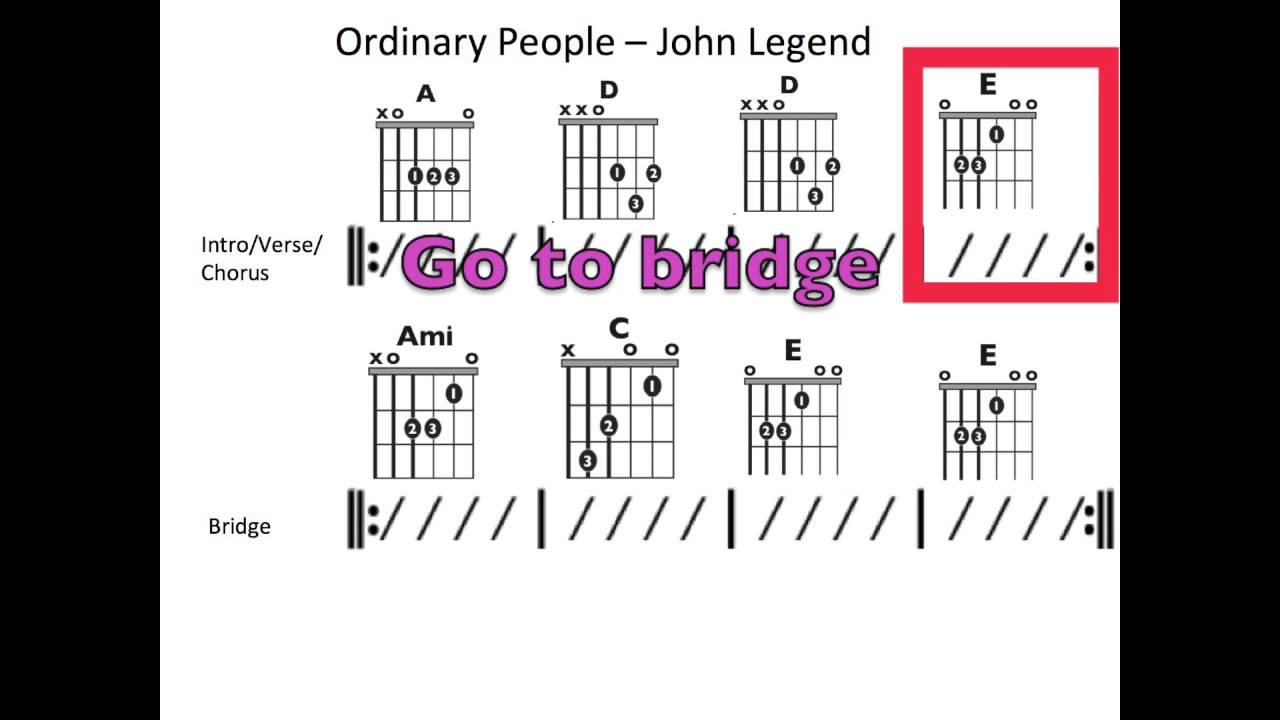 Ordinary people john legend moving chord chart youtube ordinary people john legend moving chord chart hexwebz Choice Image