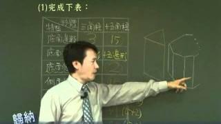 精華下-柱體和錐體