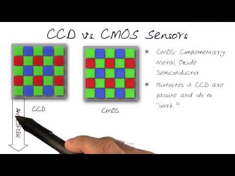 CCD vs CMOS Sensors